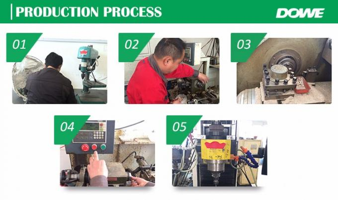 Production process Production process.jpg